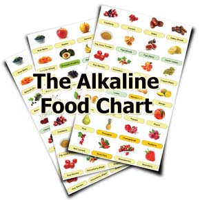 ... , Accurate & Effective Alkaline Food List Available – FREE