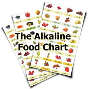 Alkaline Foods List - Alkaline Foods & Alkaline Diet